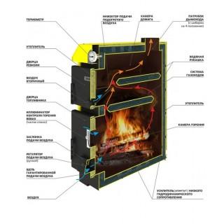 Котел длительного горения PERKENS - П 15 (АОТВ 15Э)